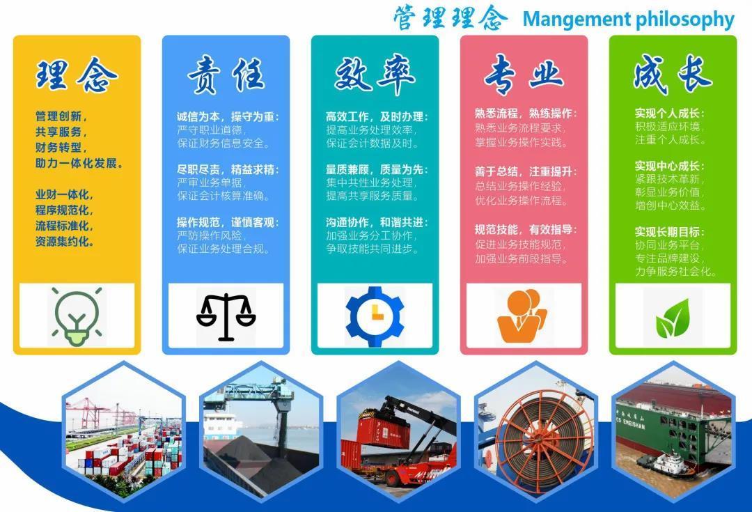 title='【港口热点】集团成立南京财务共享服务分中心'